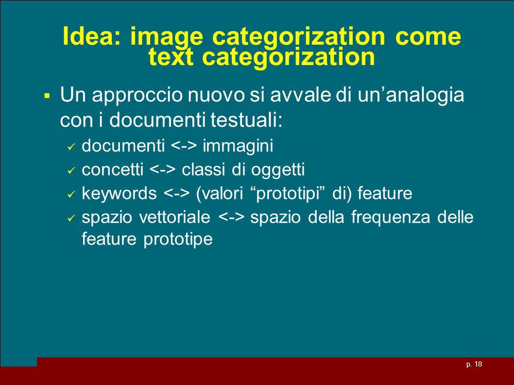 p. 18 Idea: image categorization come text categorization Un approccio nuovo si avvale di unanalogia con i documenti testuali: documenti immagini conc