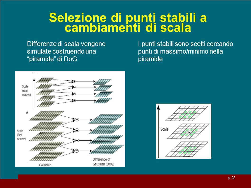 p. 23 Selezione di punti stabili a cambiamenti di scala Differenze di scala vengono simulate costruendo una piramide di DoG I punti stabili sono scelt