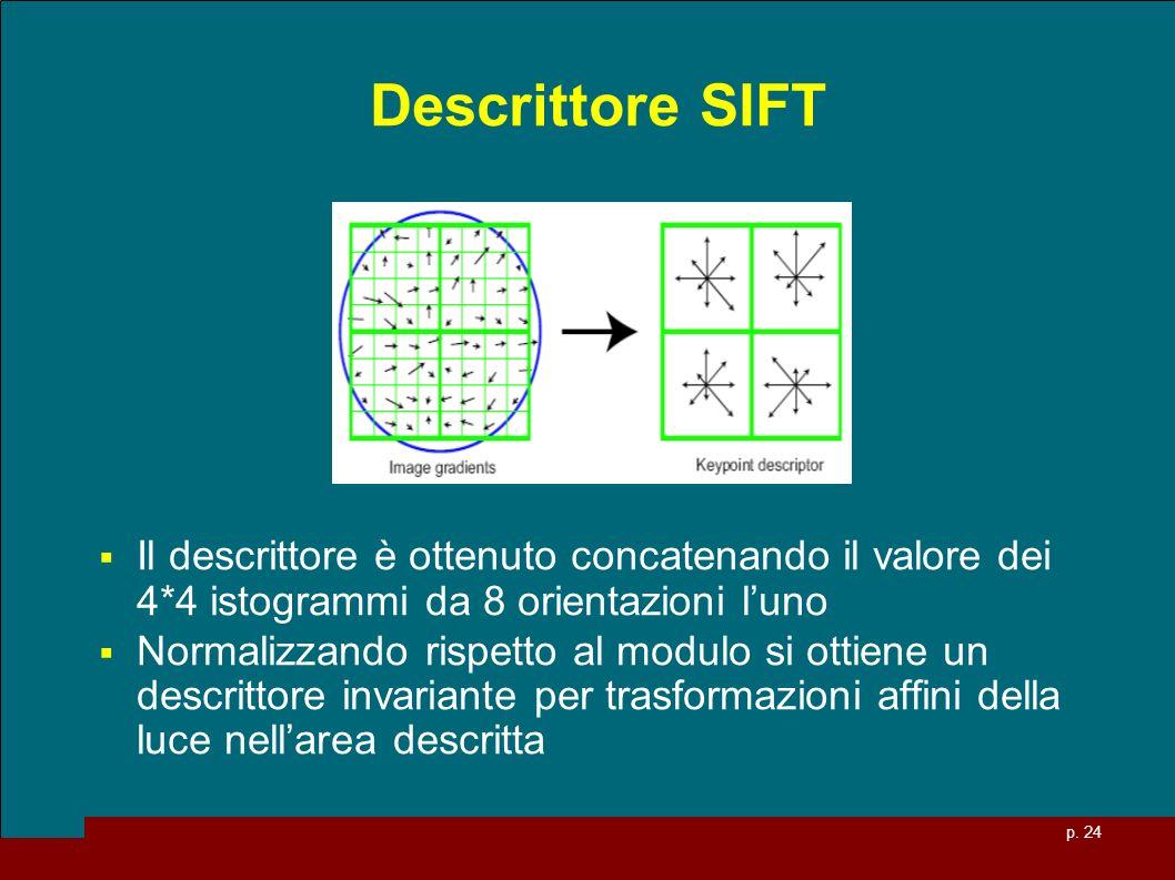 p. 24 Descrittore SIFT Il descrittore è ottenuto concatenando il valore dei 4*4 istogrammi da 8 orientazioni luno Normalizzando rispetto al modulo si
