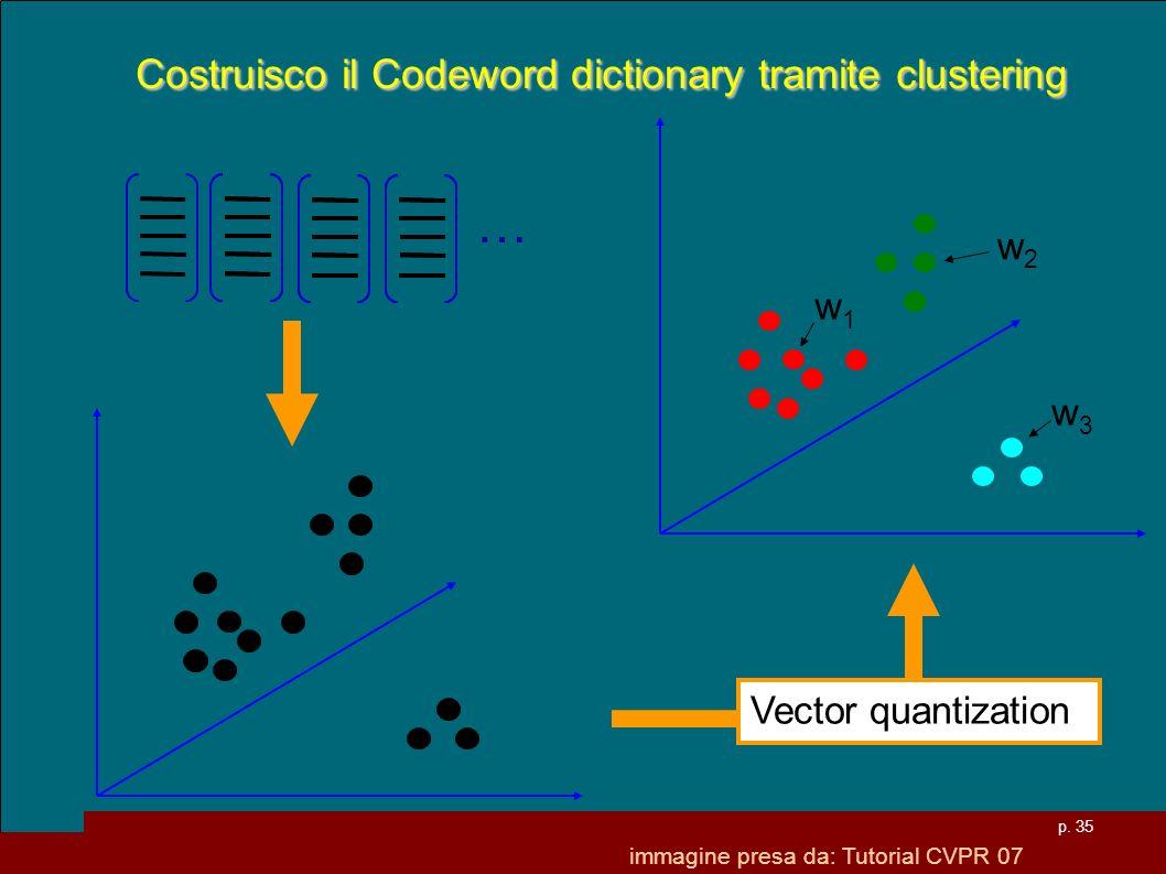 p. 35 Vector quantization … Costruisco il Codeword dictionary tramite clustering w1w1 w2w2 w3w3 immagine presa da: Tutorial CVPR 07