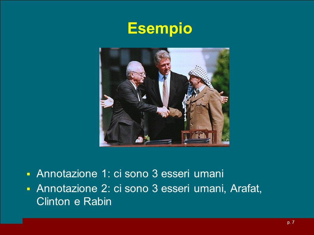 p. 7 Esempio Annotazione 1: ci sono 3 esseri umani Annotazione 2: ci sono 3 esseri umani, Arafat, Clinton e Rabin