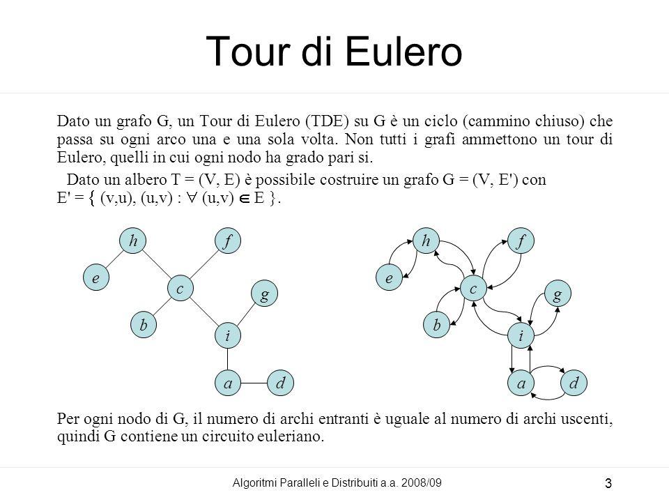 Tour di Eulero Dato un grafo G, un Tour di Eulero (TDE) su G è un ciclo (cammino chiuso) che passa su ogni arco una e una sola volta.