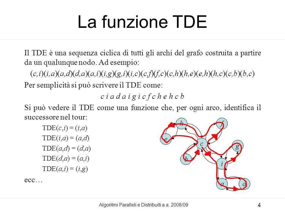4 La funzione TDE Il TDE è una sequenza ciclica di tutti gli archi del grafo costruita a partire da un qualunque nodo. Ad esempio: (c,i)(i,a)(a,d)(d,a