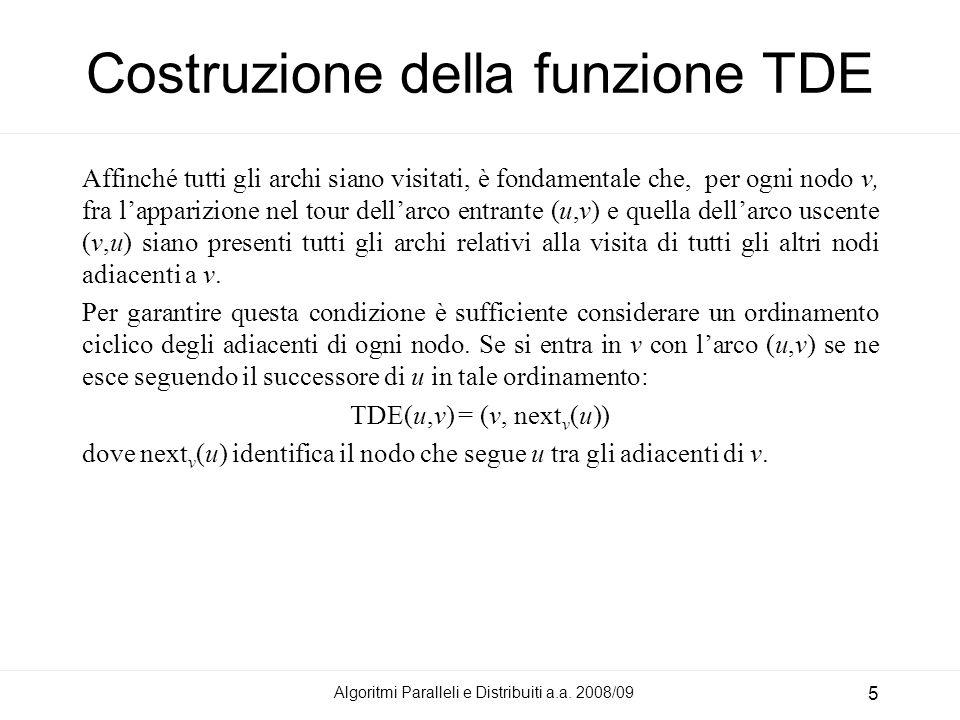 Algoritmi Paralleli e Distribuiti a.a. 2008/09 5 Costruzione della funzione TDE Affinché tutti gli archi siano visitati, è fondamentale che, per ogni