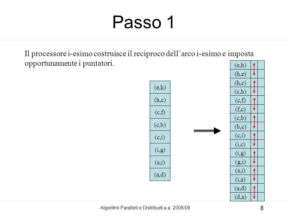Algoritmi Paralleli e Distribuiti a.a. 2008/09 8 Passo 1 Il processore i-esimo costruisce il reciproco dellarco i-esimo e imposta opportunamente i pun