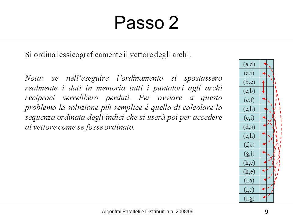 Algoritmi Paralleli e Distribuiti a.a. 2008/09 9 Passo 2 Si ordina lessicograficamente il vettore degli archi. Nota: se nelleseguire lordinamento si s