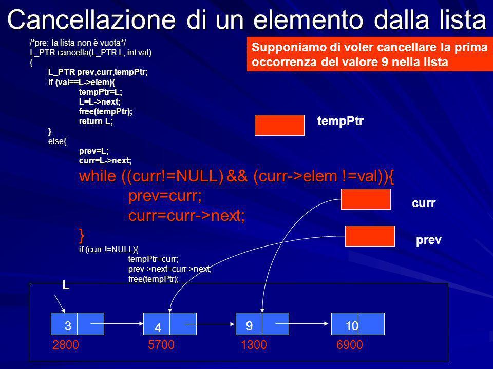 Prof.ssa Chiara Petrioli -- corso di programmazione 1, a.a. 2007/2008 Cancellazione di un elemento dalla lista /*pre: la lista non è vuota*/ L_PTR can