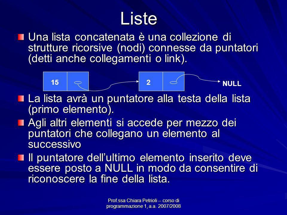 Prof.ssa Chiara Petrioli -- corso di programmazione 1, a.a. 2007/2008Liste Una lista concatenata è una collezione di strutture ricorsive (nodi) connes