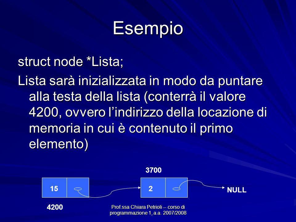 Prof.ssa Chiara Petrioli -- corso di programmazione 1, a.a. 2007/2008 Esempio struct node *Lista; Lista sarà inizializzata in modo da puntare alla tes