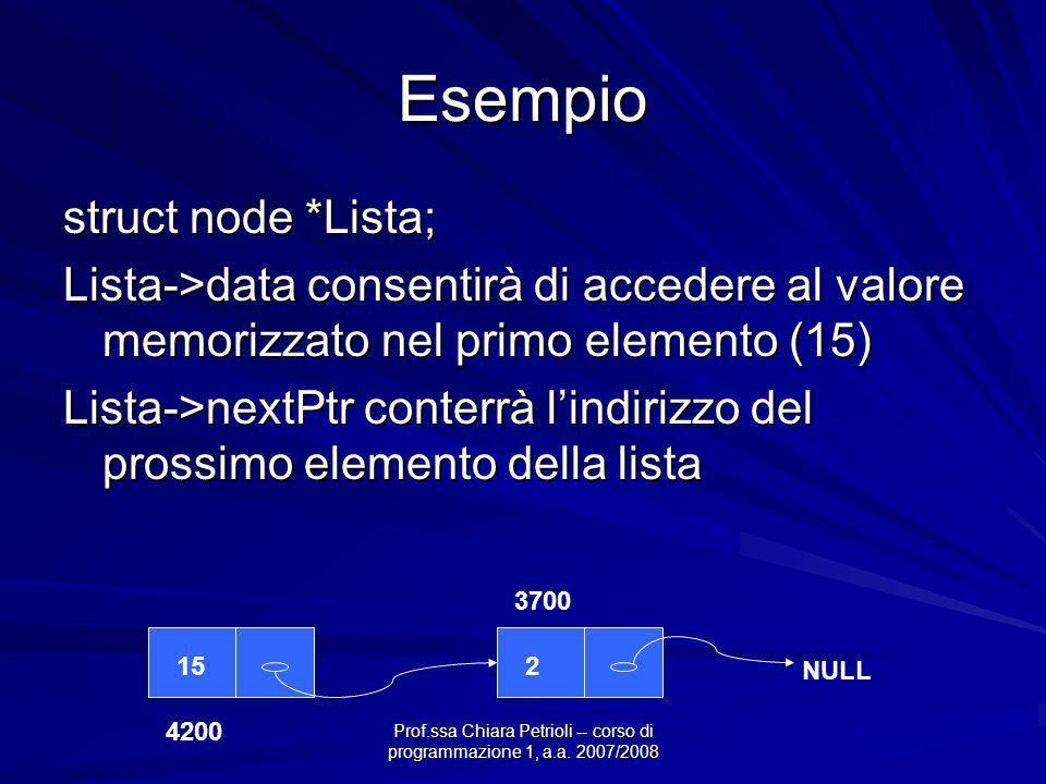 Prof.ssa Chiara Petrioli -- corso di programmazione 1, a.a. 2007/2008 Esempio struct node *Lista; Lista->data consentirà di accedere al valore memoriz