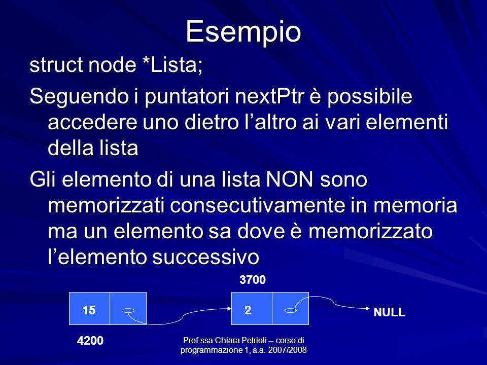 Prof.ssa Chiara Petrioli -- corso di programmazione 1, a.a. 2007/2008Esempio struct node *Lista; Seguendo i puntatori nextPtr è possibile accedere uno