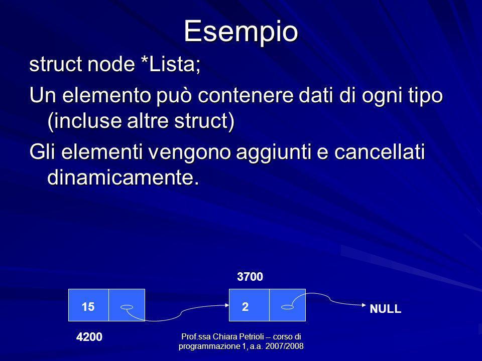Prof.ssa Chiara Petrioli -- corso di programmazione 1, a.a. 2007/2008Esempio struct node *Lista; Un elemento può contenere dati di ogni tipo (incluse