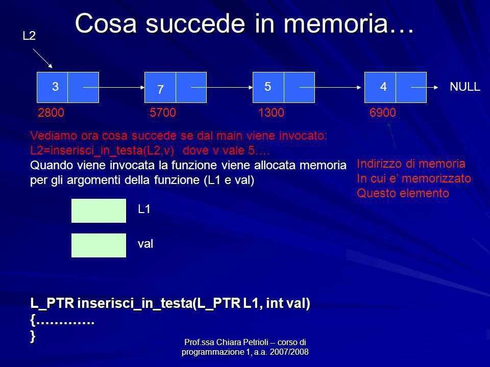 Prof.ssa Chiara Petrioli -- corso di programmazione 1, a.a. 2007/2008 Cosa succede in memoria… L_PTR inserisci_in_testa(L_PTR L1, int val) {………….} NUL