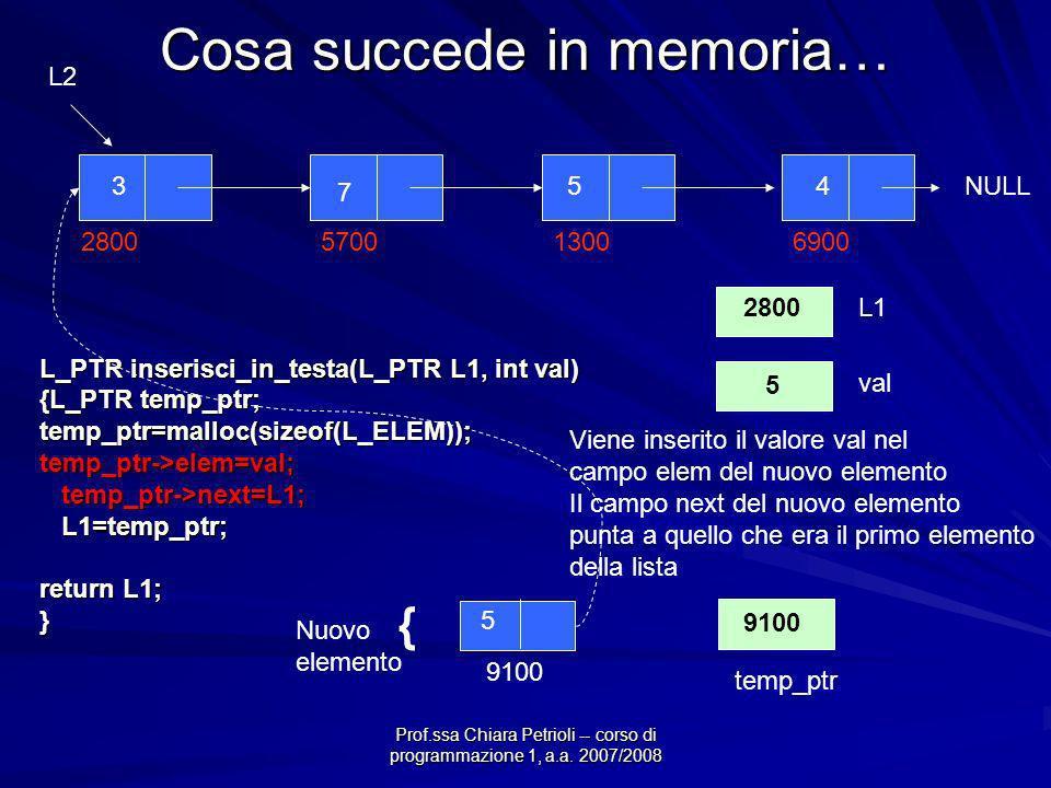 Prof.ssa Chiara Petrioli -- corso di programmazione 1, a.a. 2007/2008 Cosa succede in memoria… L_PTR inserisci_in_testa(L_PTR L1, int val) {L_PTR temp
