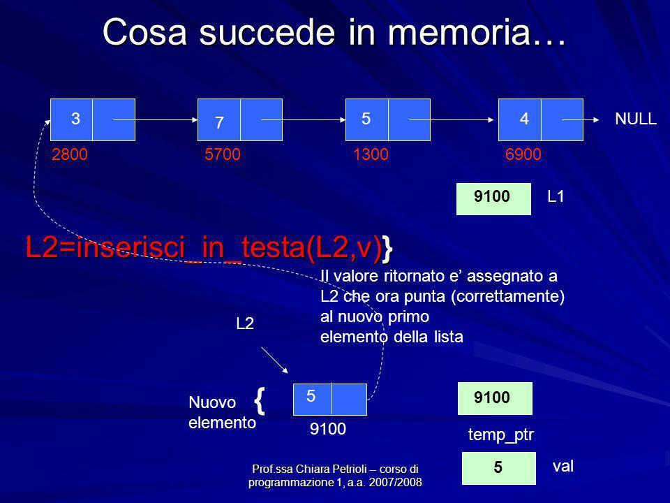 Prof.ssa Chiara Petrioli -- corso di programmazione 1, a.a. 2007/2008 Cosa succede in memoria… L2=inserisci_in_testa(L2,v)} NULL L2 3 7 54 L19100 Il v