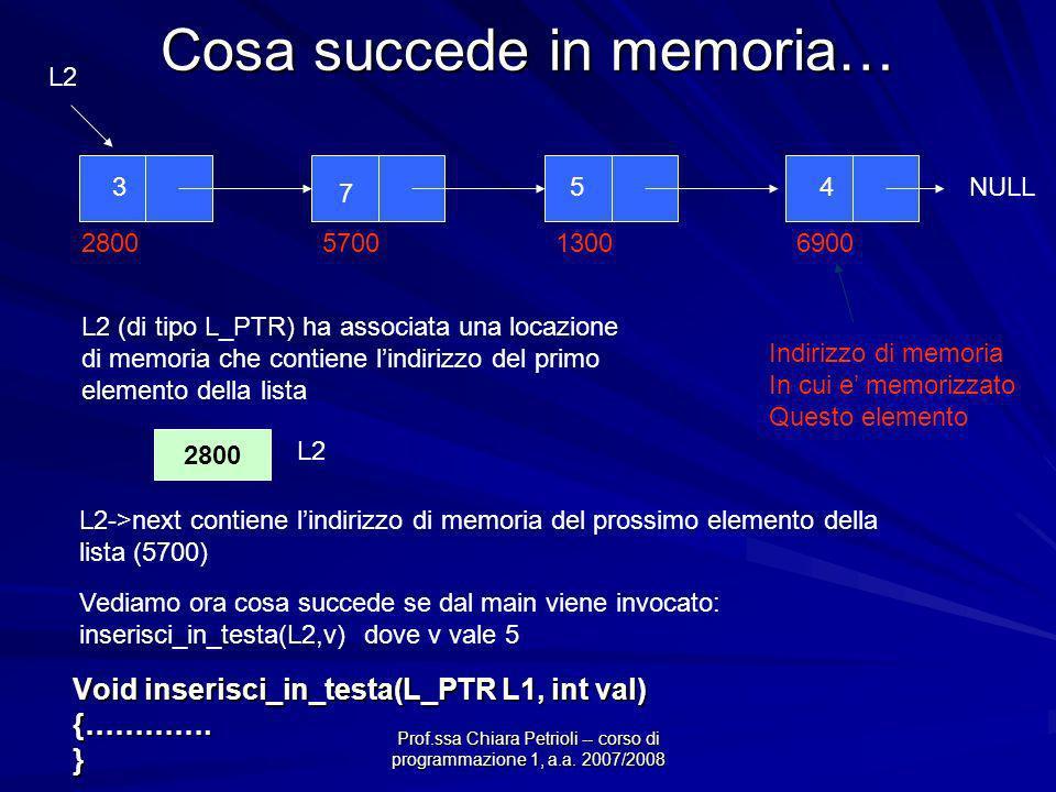 Prof.ssa Chiara Petrioli -- corso di programmazione 1, a.a. 2007/2008 Cosa succede in memoria… Void inserisci_in_testa(L_PTR L1, int val) {………….} NULL