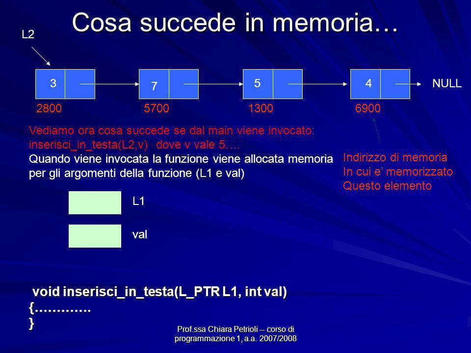 Prof.ssa Chiara Petrioli -- corso di programmazione 1, a.a. 2007/2008 Cosa succede in memoria… void inserisci_in_testa(L_PTR L1, int val) void inseris