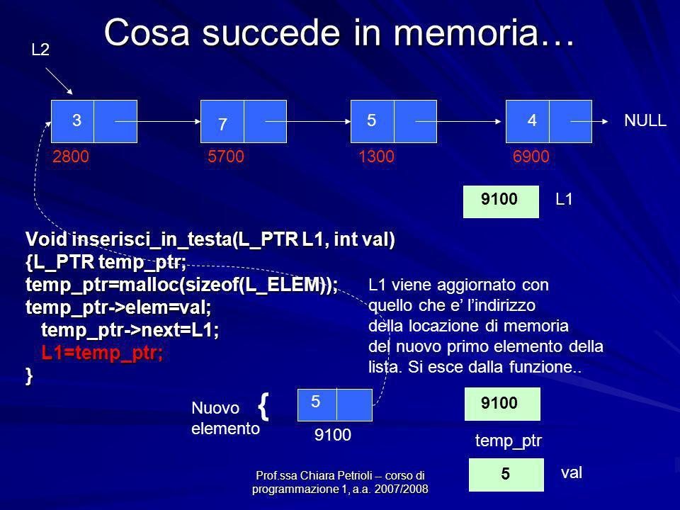 Prof.ssa Chiara Petrioli -- corso di programmazione 1, a.a. 2007/2008 Cosa succede in memoria… Void inserisci_in_testa(L_PTR L1, int val) {L_PTR temp_