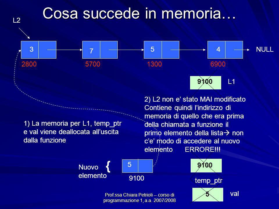 Prof.ssa Chiara Petrioli -- corso di programmazione 1, a.a. 2007/2008 Cosa succede in memoria… NULL L2 3 7 54 L19100 1) La memoria per L1, temp_ptr e