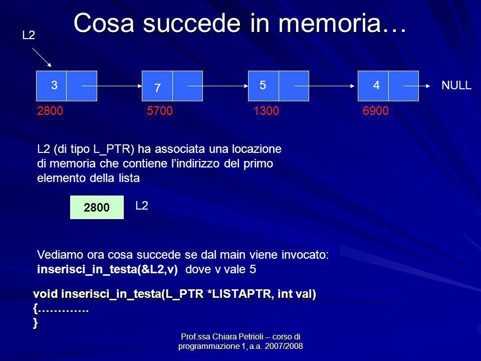 Prof.ssa Chiara Petrioli -- corso di programmazione 1, a.a. 2007/2008 Cosa succede in memoria… void inserisci_in_testa(L_PTR *LISTAPTR, int val) {…………