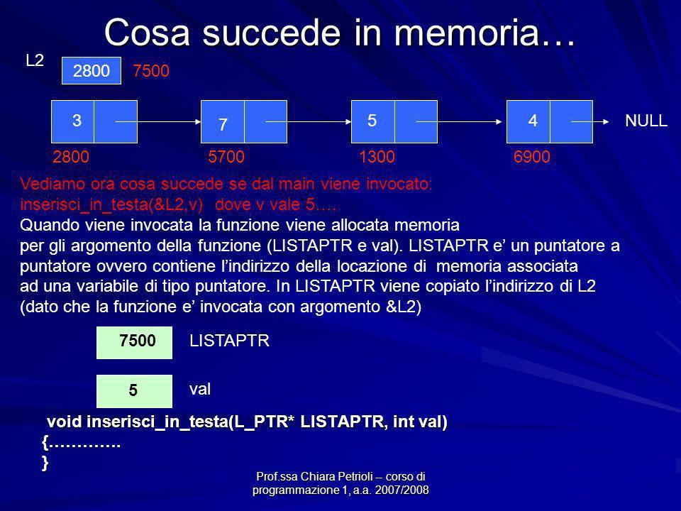 Prof.ssa Chiara Petrioli -- corso di programmazione 1, a.a. 2007/2008 Cosa succede in memoria… void inserisci_in_testa(L_PTR* LISTAPTR, int val) void