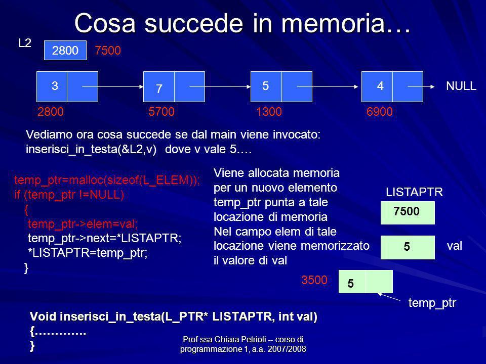 Prof.ssa Chiara Petrioli -- corso di programmazione 1, a.a. 2007/2008 Cosa succede in memoria… Void inserisci_in_testa(L_PTR* LISTAPTR, int val) {…………