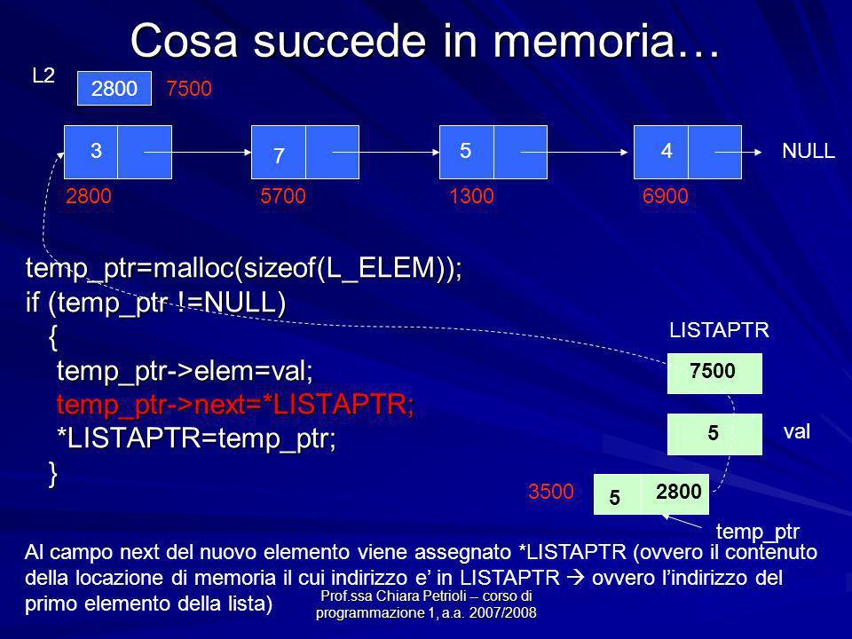 Prof.ssa Chiara Petrioli -- corso di programmazione 1, a.a. 2007/2008 Cosa succede in memoria… temp_ptr=malloc(sizeof(L_ELEM)); if (temp_ptr !=NULL) {