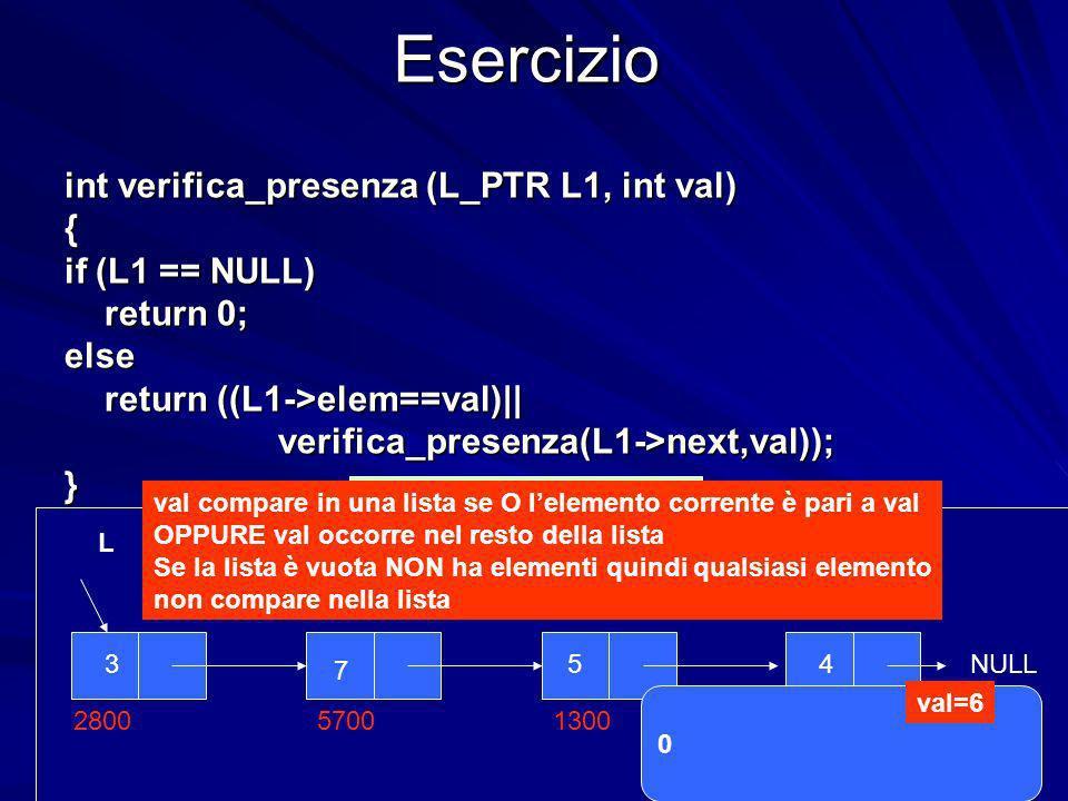 Prof.ssa Chiara Petrioli -- corso di programmazione 1, a.a. 2007/2008Esercizio int verifica_presenza (L_PTR L1, int val) { if (L1 == NULL) return 0; e