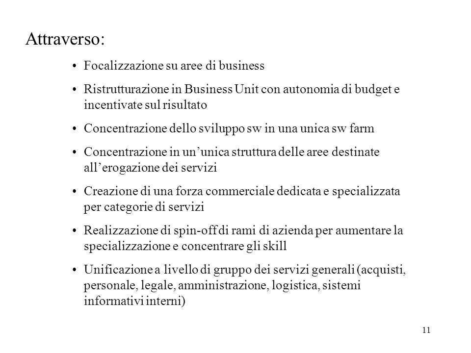 11 Attraverso: Focalizzazione su aree di business Ristrutturazione in Business Unit con autonomia di budget e incentivate sul risultato Concentrazione