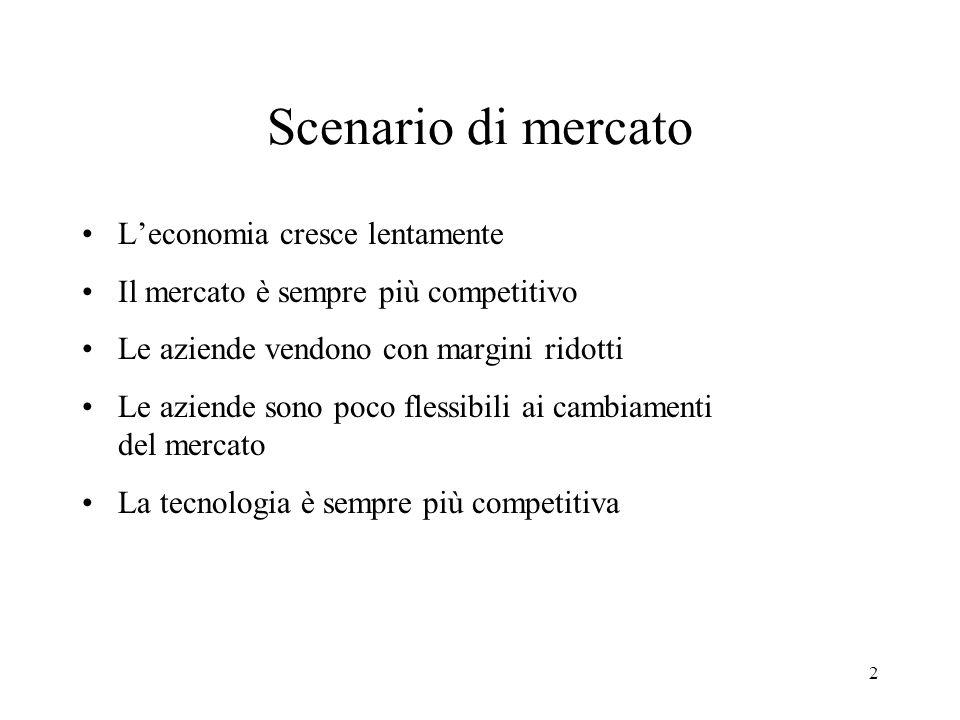 2 Scenario di mercato Leconomia cresce lentamente Il mercato è sempre più competitivo Le aziende vendono con margini ridotti Le aziende sono poco fles
