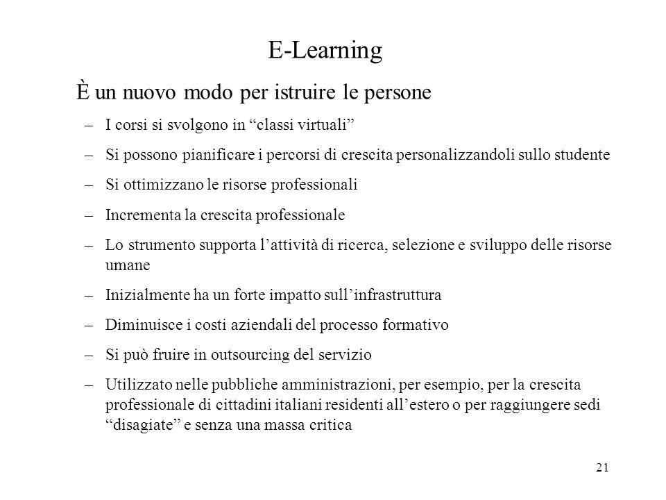 21 E-Learning È un nuovo modo per istruire le persone –I corsi si svolgono in classi virtuali –Si possono pianificare i percorsi di crescita personali
