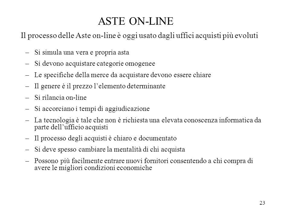 23 ASTE ON-LINE Il processo delle Aste on-line è oggi usato dagli uffici acquisti più evoluti –Si simula una vera e propria asta –Si devono acquistare