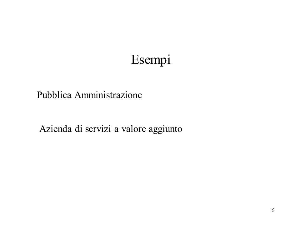 6 Esempi Pubblica Amministrazione Azienda di servizi a valore aggiunto