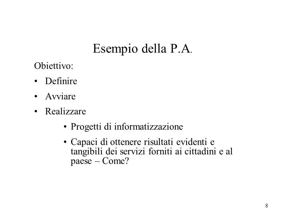 9 Esempio della P.A.(segue) Come .