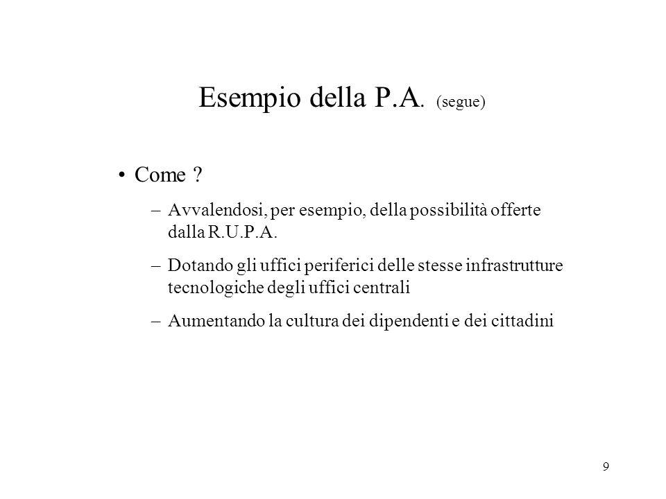 9 Esempio della P.A. (segue) Come ? –Avvalendosi, per esempio, della possibilità offerte dalla R.U.P.A. –Dotando gli uffici periferici delle stesse in