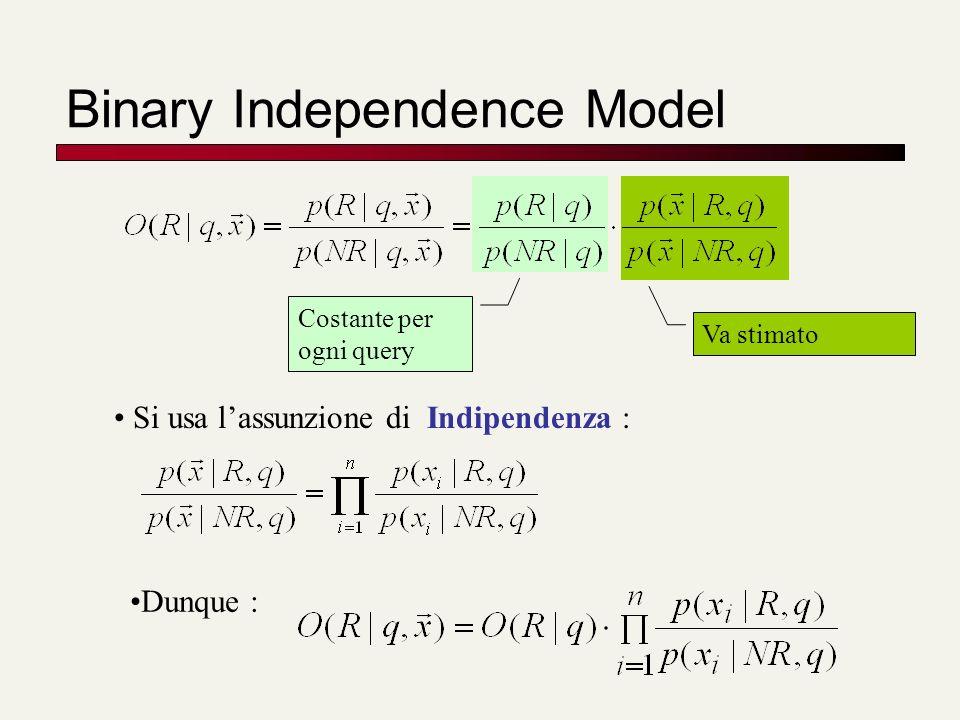 Binary Independence Model Si usa lassunzione di Indipendenza : Costante per ogni query Va stimato Dunque :