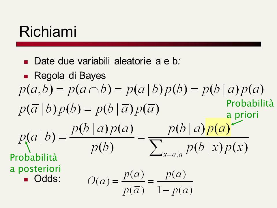 Richiami Date due variabili aleatorie a e b: Regola di Bayes Odds: Probabilità a posteriori Probabilità a priori