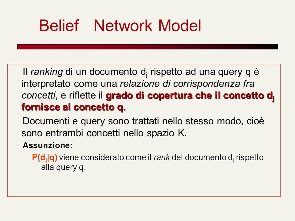 Belief Network Model grado di copertura che il concetto d j fornisce al concetto q. Il ranking di un documento d j rispetto ad una query q è interpret