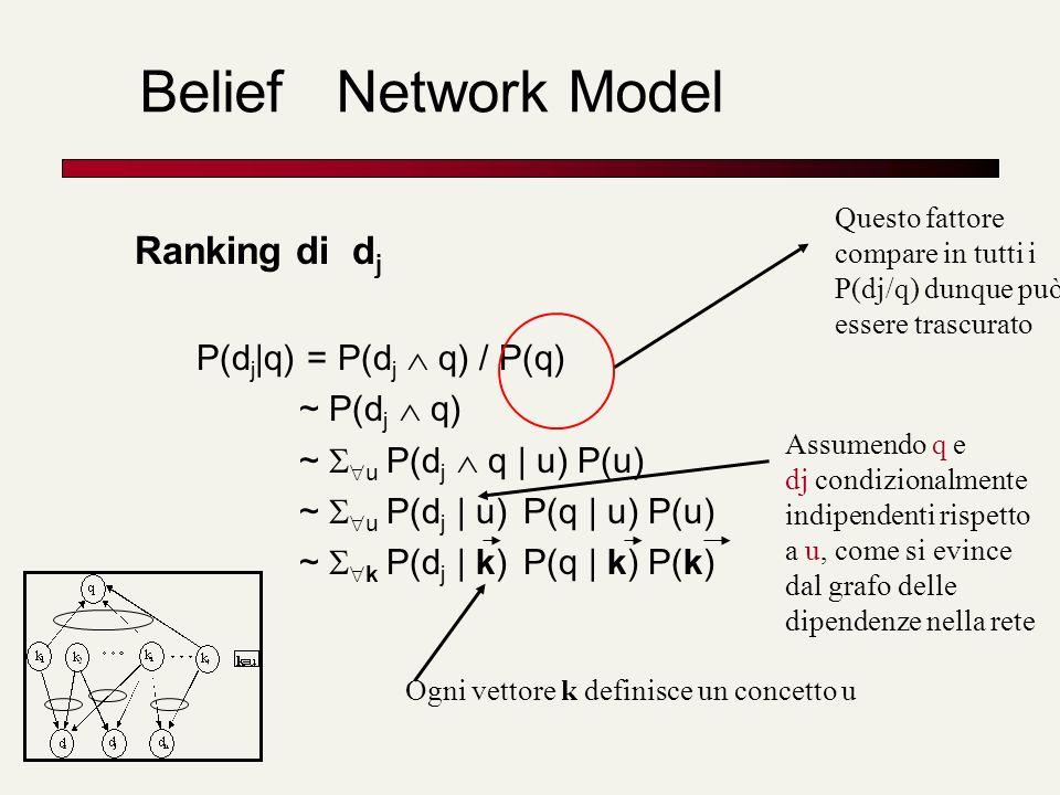 Belief Network Model Ranking di d j P(d j |q) = P(d j q) / P(q) ~ P(d j q) ~ u P(d j q | u) P(u) ~ u P(d j | u) P(q | u) P(u) ~ k P(d j | k) P(q | k)