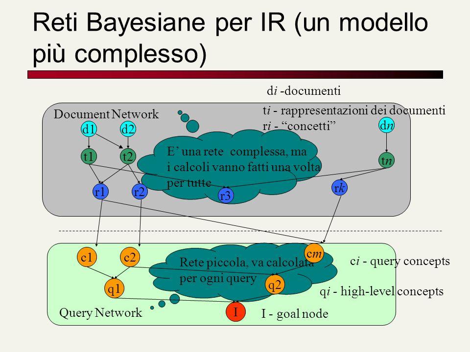 Reti Bayesiane per IR (un modello più complesso) Document Network Query Network E una rete complessa, ma i calcoli vanno fatti una volta per tutte Ret