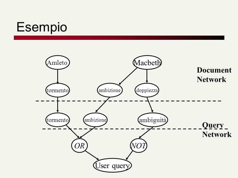 Esempio Amleto Macbeth tormento doppiezza tormento ambiguità ORNOT User query ambizione Document Network Query Network