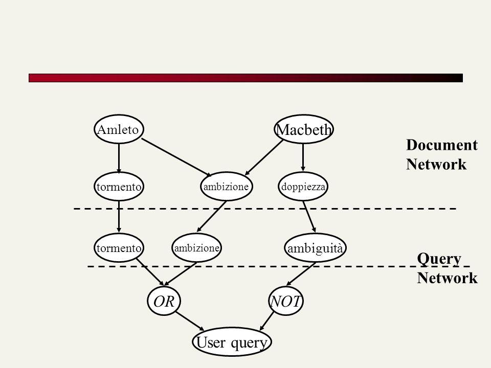 Amleto Macbeth tormento doppiezza tormento ambiguità ORNOT User query ambizione Document Network Query Network