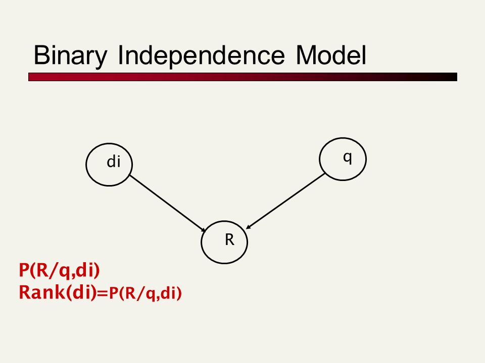 Binary Independence Model Query: vettore booleano Data una query q, Per ogni documento d calcola p(R|q,d).