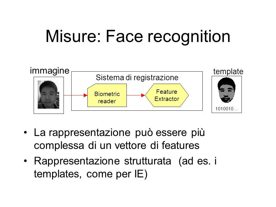 Misure: Face recognition La rappresentazione può essere più complessa di un vettore di features Rappresentazione strutturata (ad es.