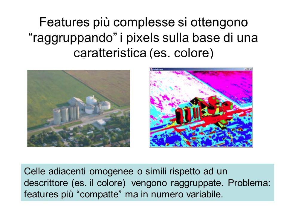 Features più complesse si ottengono raggruppando i pixels sulla base di una caratteristica (es.
