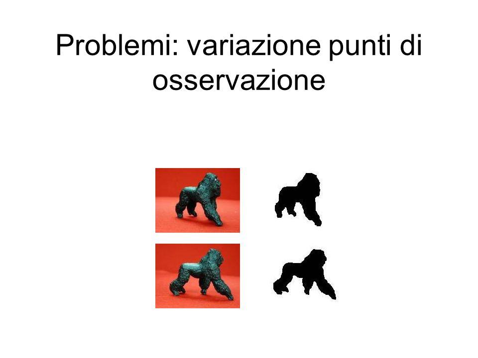 Problemi: variazione punti di osservazione