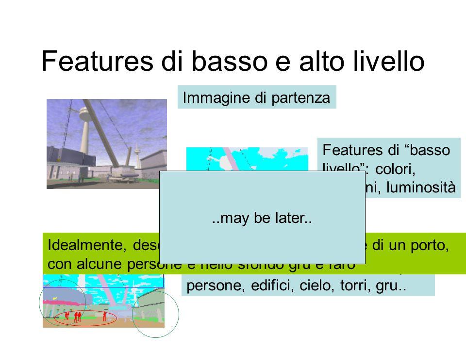 Features di basso e alto livello Immagine di partenza Features di basso livello: colori, contorni, luminosità Features di alto livello: forme, quali persone, edifici, cielo, torri, gru..