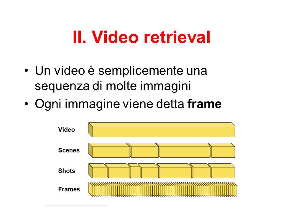 II. Video retrieval Un video è semplicemente una sequenza di molte immagini Ogni immagine viene detta frame
