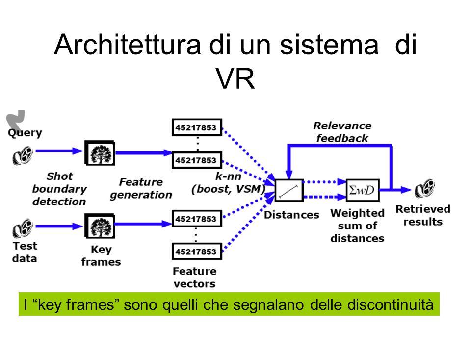 Architettura di un sistema di VR I key frames sono quelli che segnalano delle discontinuità