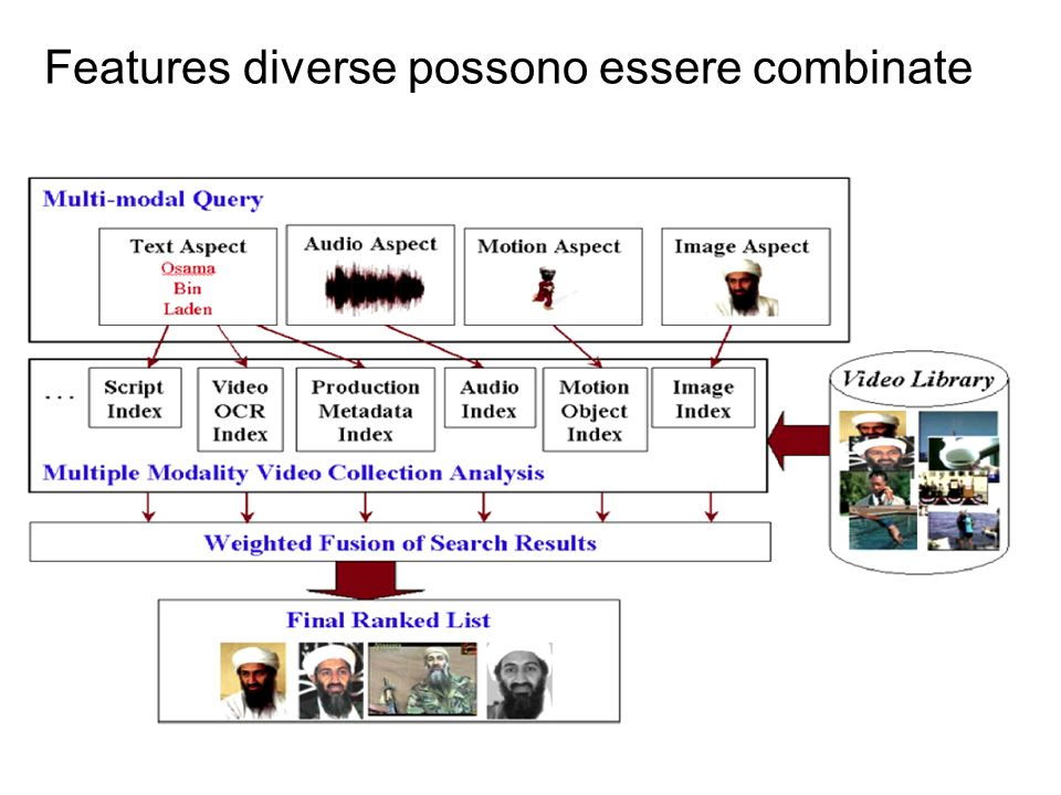 Features diverse possono essere combinate